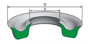 Манжета уплотнительная для гидравлических устройств типа «воротник», ГОСТ 6969-54