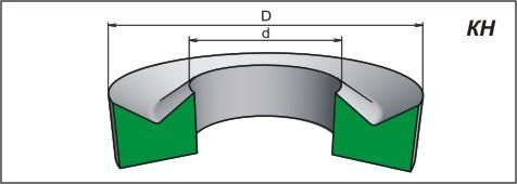 Манжета шевронна, гумовотканинна для гідравлічних пристроїв